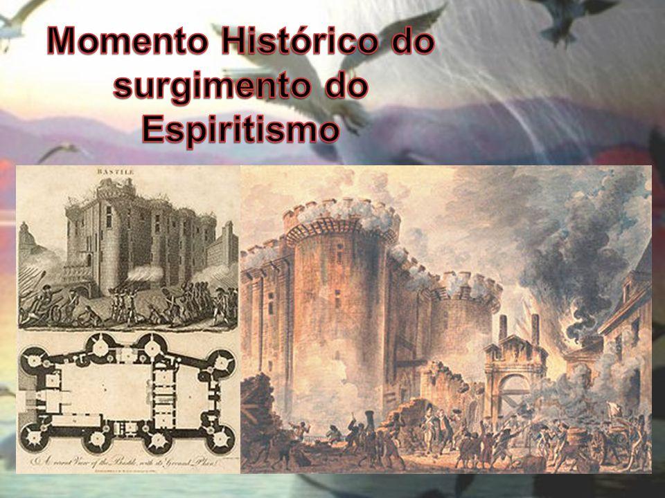 Momento Histórico do surgimento do Espiritismo