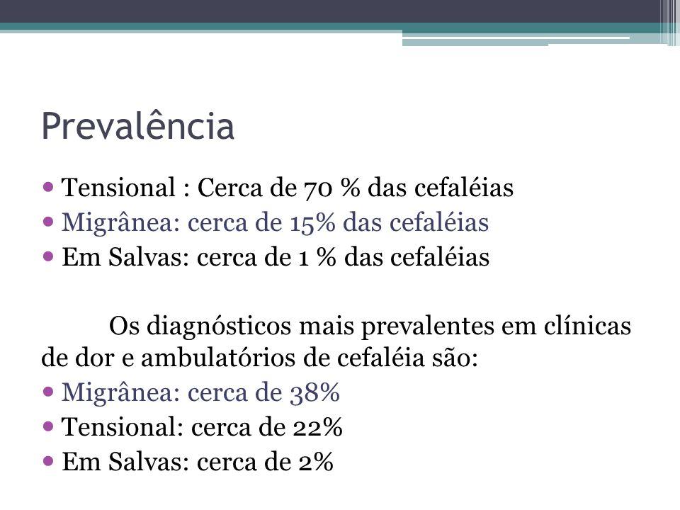 Prevalência Tensional : Cerca de 70 % das cefaléias Migrânea: cerca de 15% das cefaléias Em Salvas: cerca de 1 % das cefaléias Os diagnósticos mais prevalentes em clínicas de dor e ambulatórios de cefaléia são: Migrânea: cerca de 38% Tensional: cerca de 22% Em Salvas: cerca de 2%