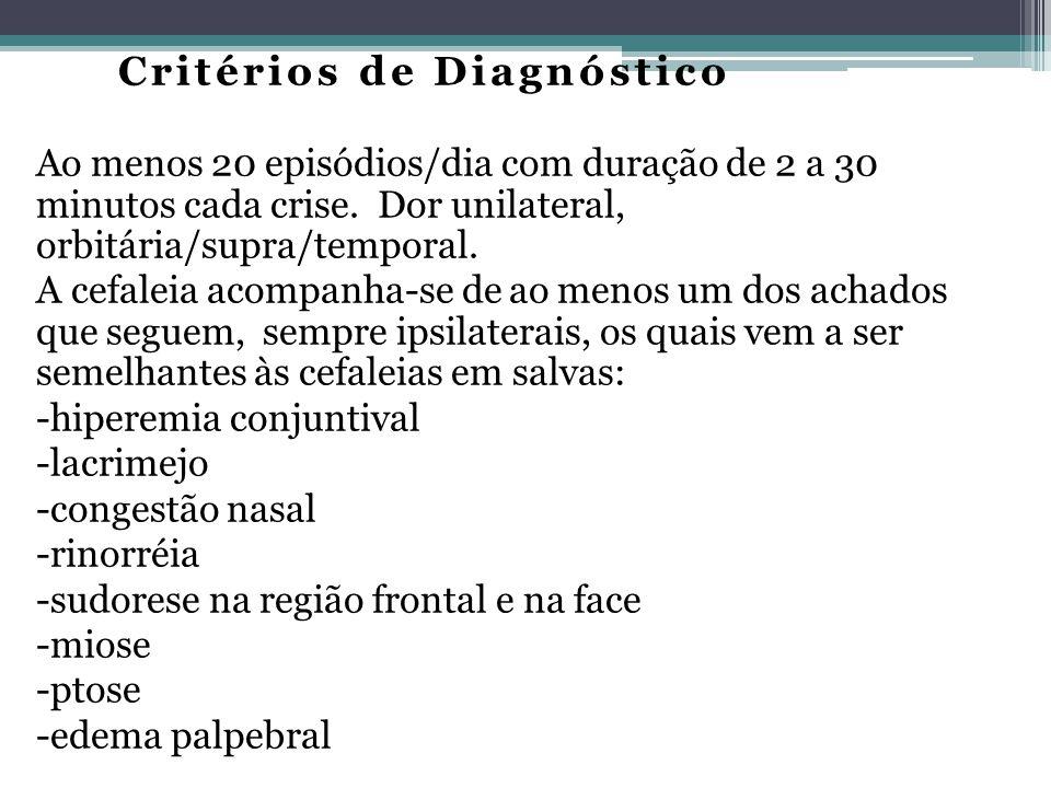 Critérios de Diagnóstico Ao menos 20 episódios/dia com duração de 2 a 30 minutos cada crise.