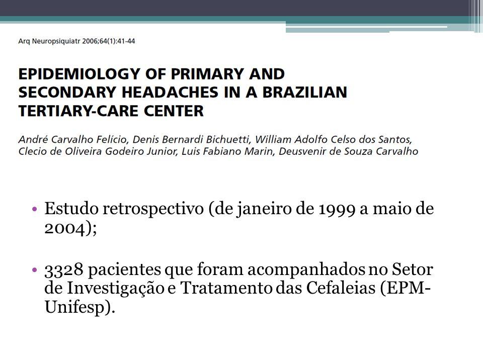 Estudo retrospectivo (de janeiro de 1999 a maio de 2004); 3328 pacientes que foram acompanhados no Setor de Investigação e Tratamento das Cefaleias (EPM- Unifesp).