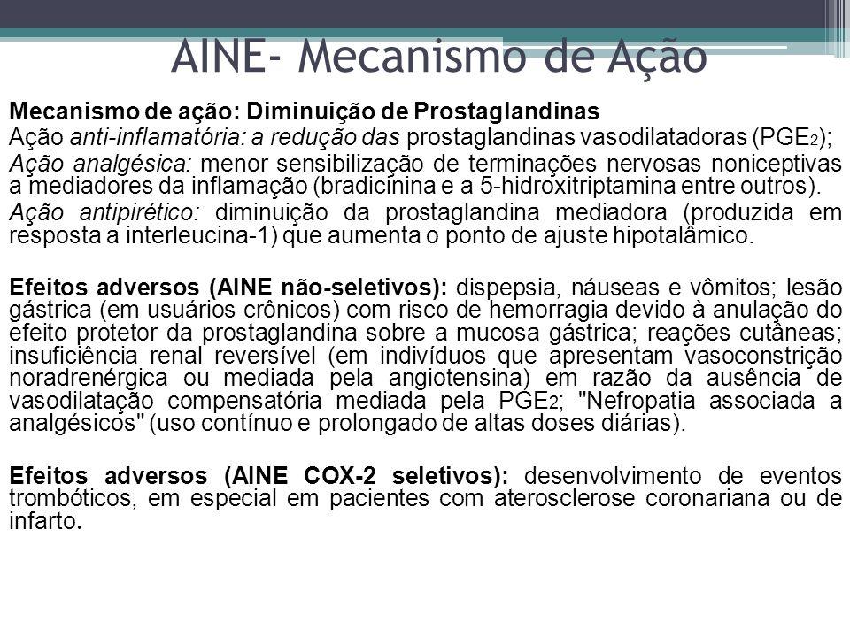 AINE- Mecanismo de Ação Mecanismo de ação: Diminuição de Prostaglandinas Ação anti-inflamatória: a redução das prostaglandinas vasodilatadoras (PGE 2 ); Ação analgésica: menor sensibilização de terminações nervosas noniceptivas a mediadores da inflamação (bradicinina e a 5-hidroxitriptamina entre outros).