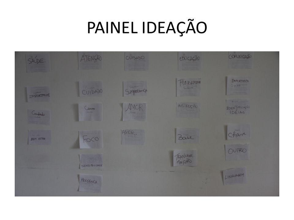 PAINEL IDEAÇÃO
