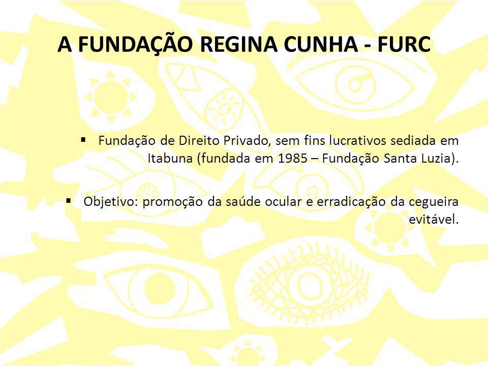 A FUNDAÇÃO REGINA CUNHA - FURC  Fundação de Direito Privado, sem fins lucrativos sediada em Itabuna (fundada em 1985 – Fundação Santa Luzia).  Objet