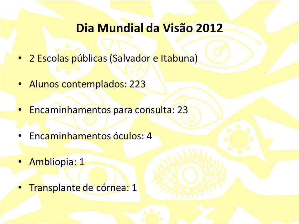 Dia Mundial da Visão 2012 2 Escolas públicas (Salvador e Itabuna) Alunos contemplados: 223 Encaminhamentos para consulta: 23 Encaminhamentos óculos: 4 Ambliopia: 1 Transplante de córnea: 1