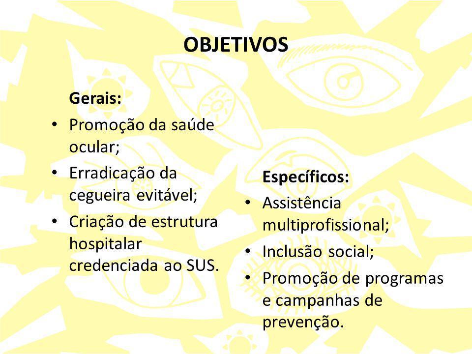 OBJETIVOS Gerais: Promoção da saúde ocular; Erradicação da cegueira evitável; Criação de estrutura hospitalar credenciada ao SUS. Específicos: Assistê