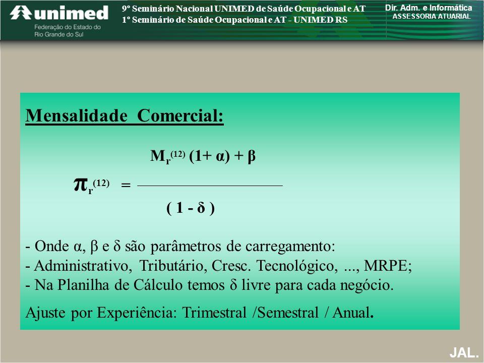 JAL. Equação do Risco: - Mensalidade Pura: M r (12) = N risco x [(f r Amb x D Méd Amb ) + (f r Hosp x D Méd Hosp x P Hosp )] Tabela de Parâmetros: - N