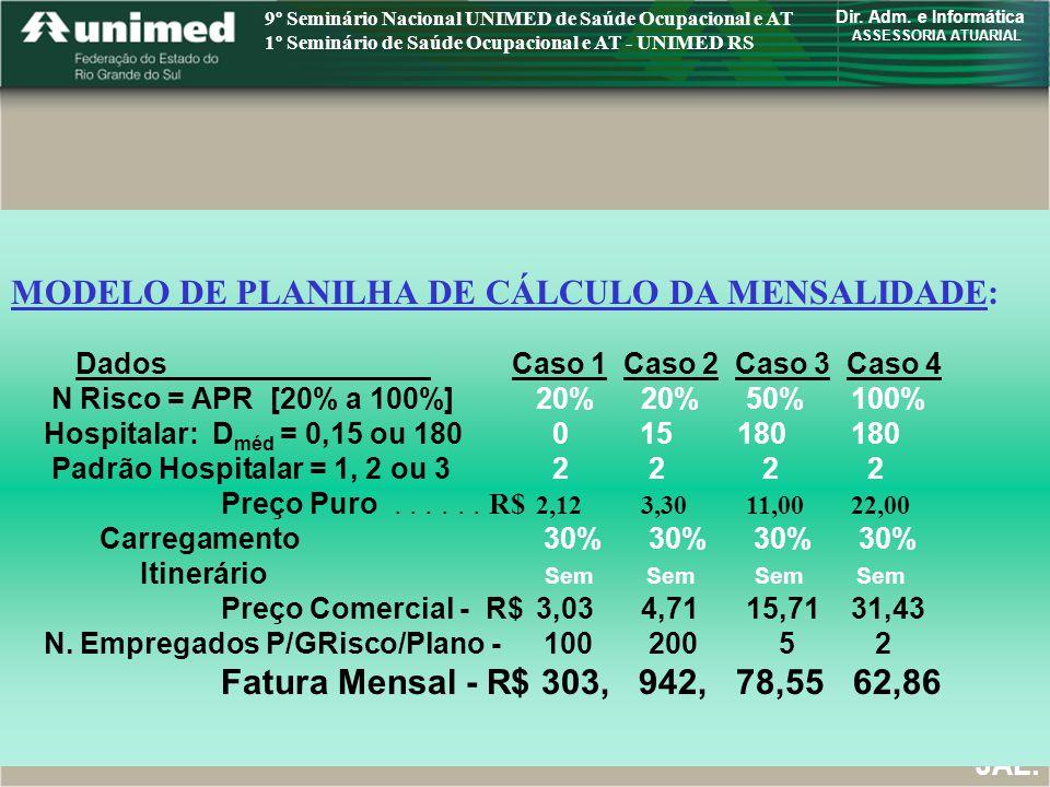 MODELO DE PLANILHA DE AVALIAÇÃO PRODUTO FINAL: Dados Caso 1 Caso 2 Caso 3 N Risco = Av.