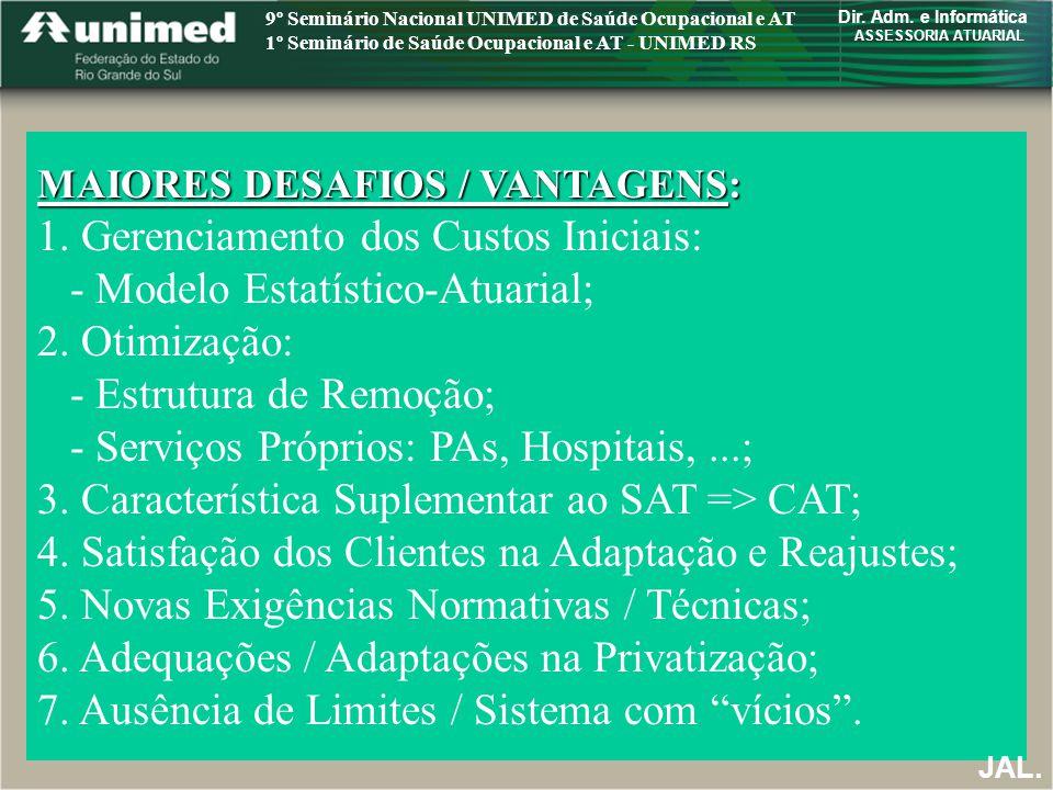 JAL. MODELO DE PLANILHA DE CÁLCULO DA MENSALIDADE: Dados Caso 1 Caso 2 Caso 3 Caso 4 N Risco = APR [20% a 100%]20%20%50%100% Hospitalar: D méd = 0,15
