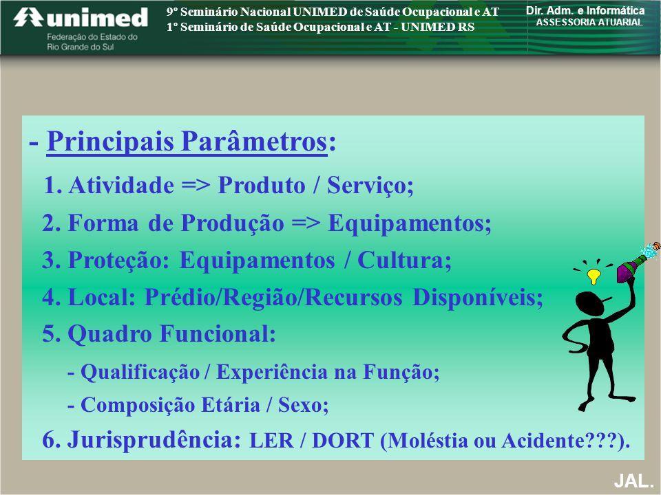 JAL.- Principais Parâmetros: 1. Atividade => Produto / Serviço; 2.