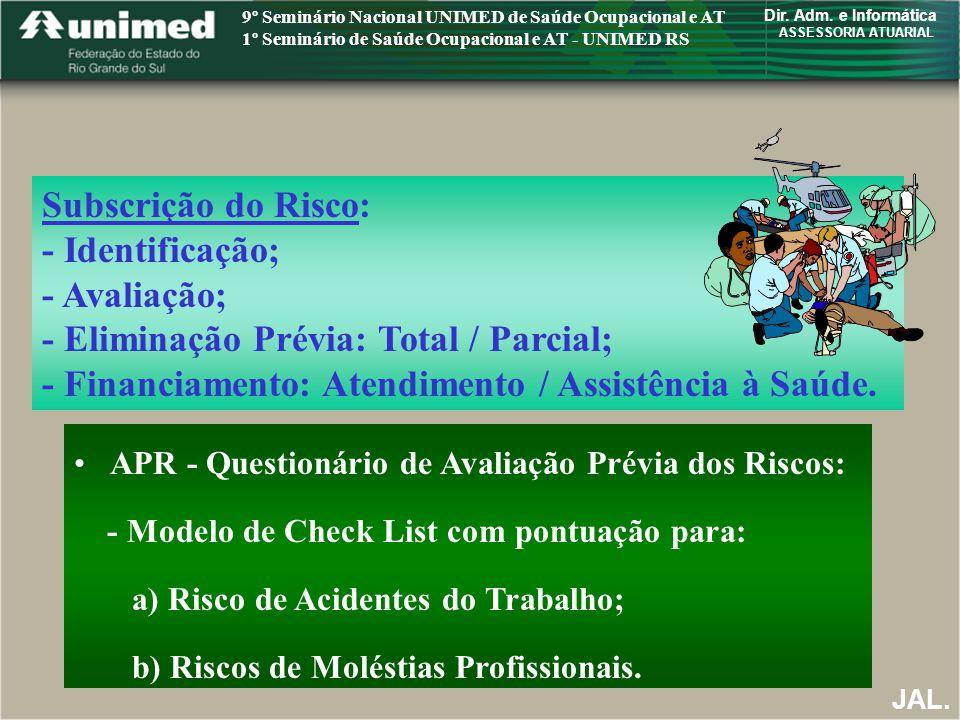 JAL. - Principais Parâmetros: 1. Atividade => Produto / Serviço; 2.