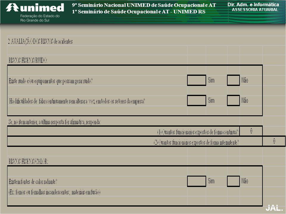 JAL. Subscrição do Risco: - Identificação; - Avaliação; - Eliminação Prévia: Total / Parcial; - Financiamento: Atendimento / Assistência à Saúde. APR