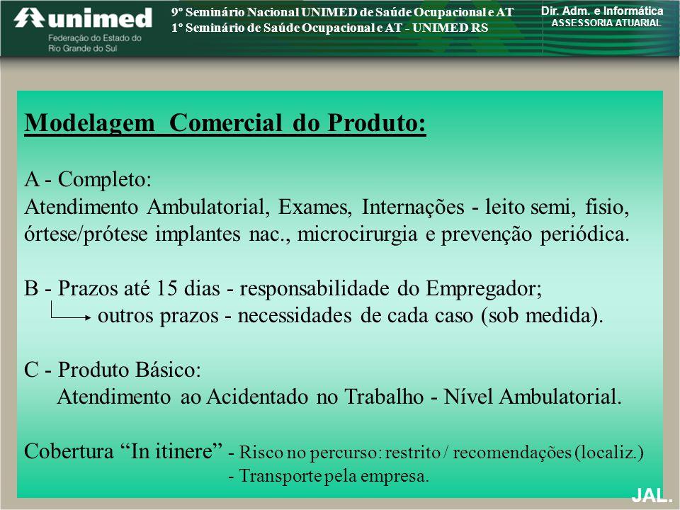 Modelagem Comercial do Produto: A - Completo: Atendimento Ambulatorial, Exames, Internações - leito semi, fisio, órtese/prótese implantes nac., microcirurgia e prevenção periódica.