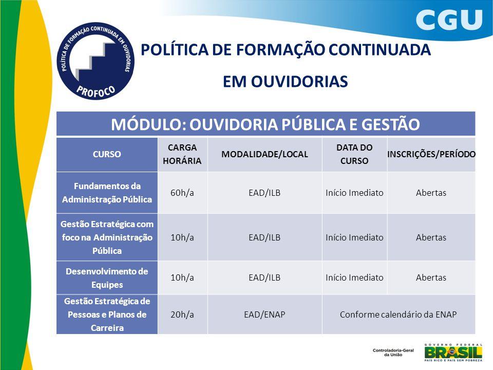 MÓDULO: OUVIDORIA PÚBLICA E GESTÃO CURSO CARGA HORÁRIA MODALIDADE/LOCAL DATA DO CURSO INSCRIÇÕES/PERÍODO Fundamentos da Administração Pública 60h/aEAD