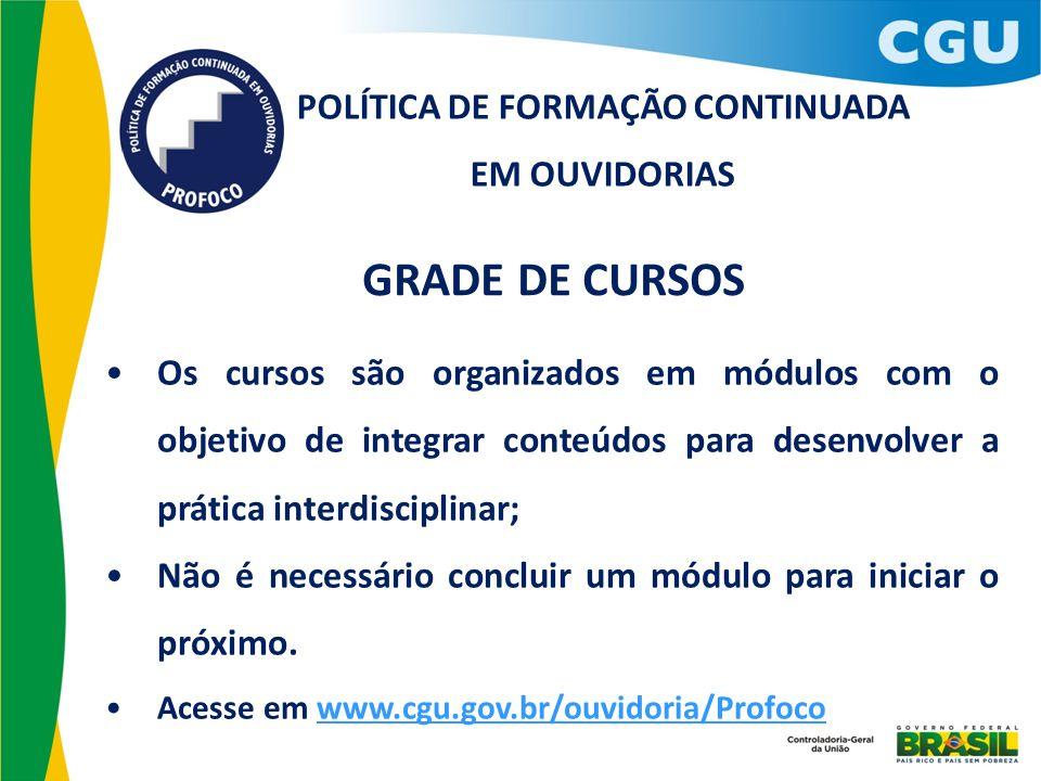 POLÍTICA DE FORMAÇÃO CONTINUADA EM OUVIDORIAS GRADE DE CURSOS Os cursos são organizados em módulos com o objetivo de integrar conteúdos para desenvolv