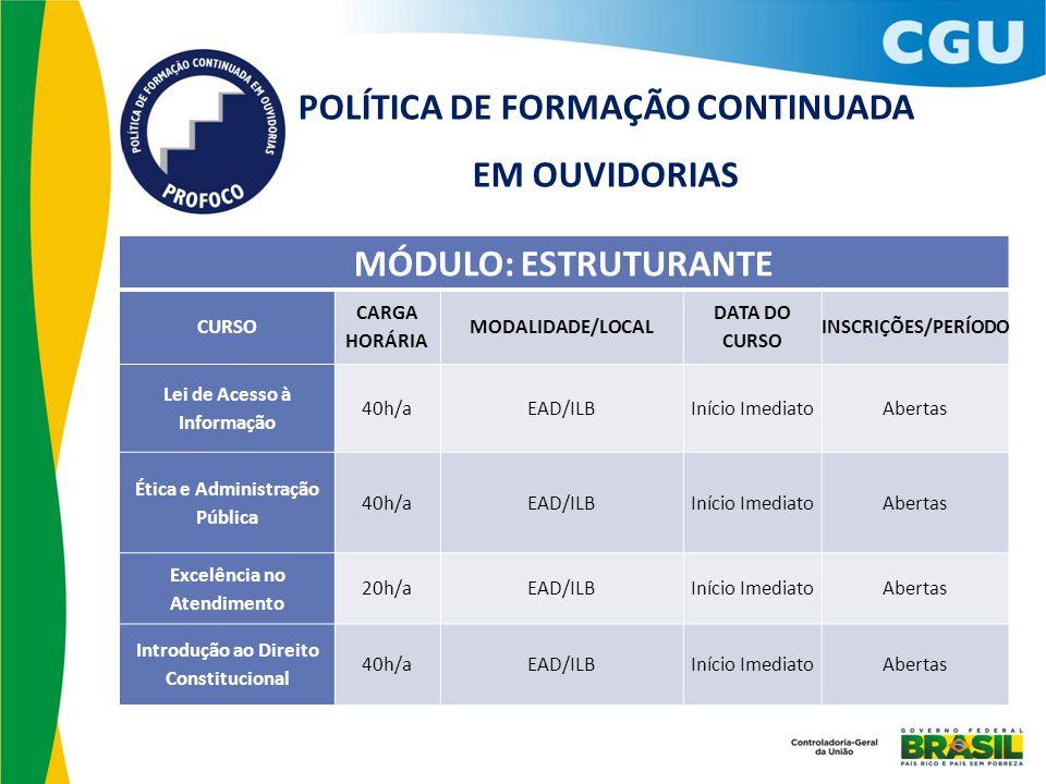 MÓDULO: OUVIDORIA PÚBLICA E GESTÃO CURSO CARGA HORÁRIA MODALIDADE/LOCAL DATA DO CURSO INSCRIÇÕES/PERÍODO Fundamentos da Administração Pública 60h/aEAD/ILBInício ImediatoAbertas Gestão Estratégica com foco na Administração Pública 10h/aEAD/ILBInício ImediatoAbertas Desenvolvimento de Equipes 10h/aEAD/ILBInício ImediatoAbertas Gestão Estratégica de Pessoas e Planos de Carreira 20h/aEAD/ENAPConforme calendário da ENAP POLÍTICA DE FORMAÇÃO CONTINUADA EM OUVIDORIAS
