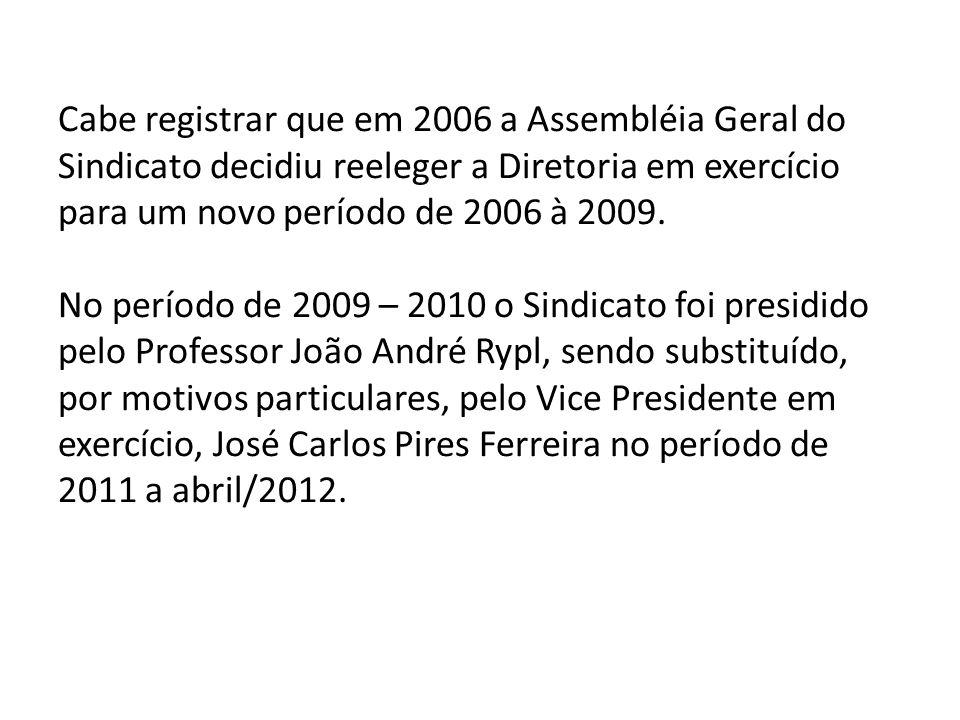 Gestão Atual maio/2012 – maio/2015 Presidente:Hipérides Ferreira de Mello – Aliança Francesa Vice-Presidente:Vilmar Marques Ravasa – Quatrum Lindóia Dir.
