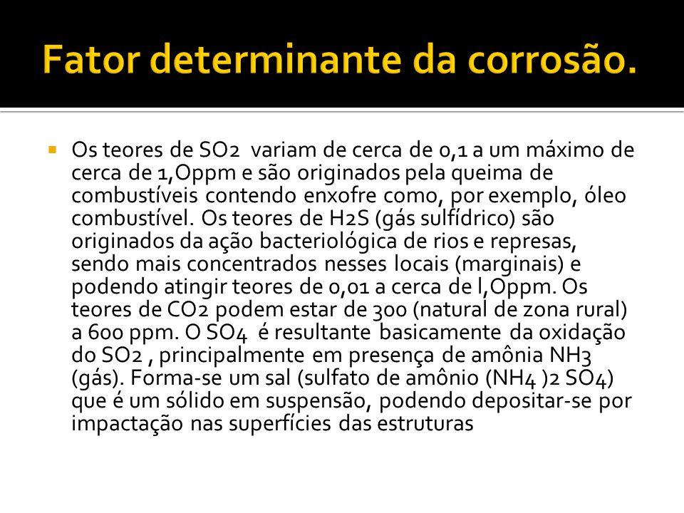 Os teores de SO2 variam de cerca de 0,1 a um máximo de cerca de 1,Oppm e são originados pela queima de combustíveis contendo enxofre como, por exemplo, óleo combustível.
