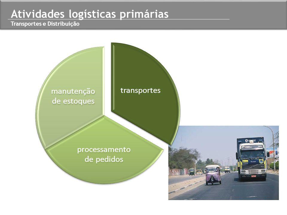 Atividades logísticas primárias Transportes e Distribuição transportes processamento de pedidos manutenção de estoques