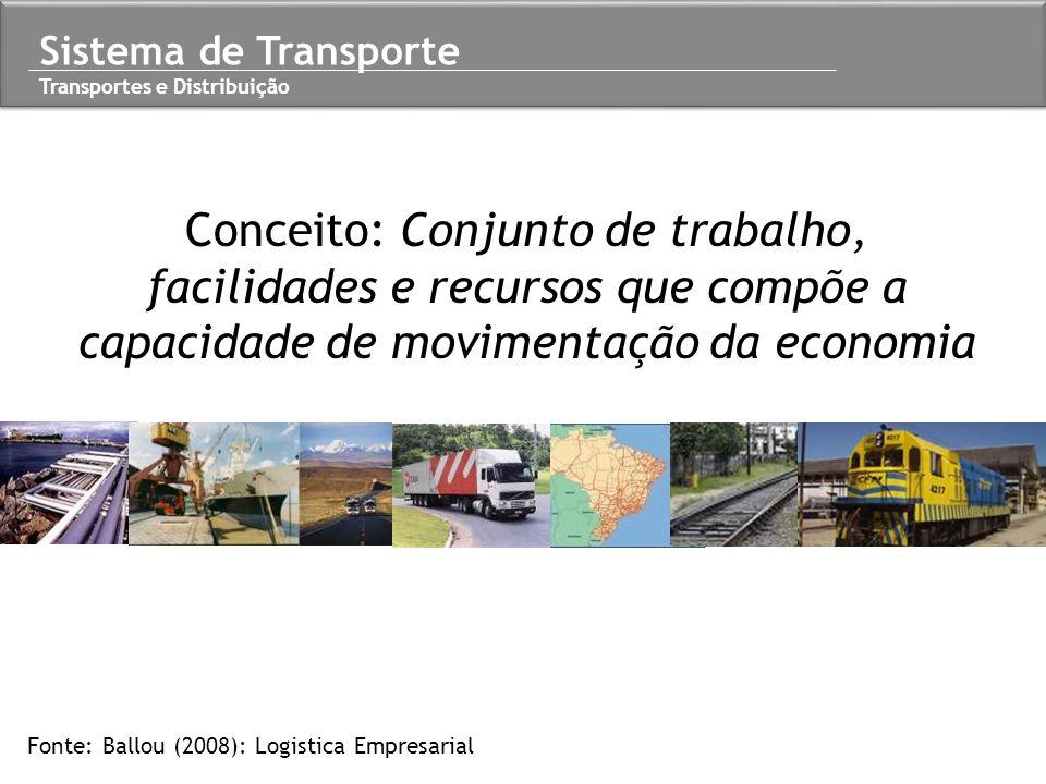 Sistema de Transporte Transportes e Distribuição Conceito: Conjunto de trabalho, facilidades e recursos que compõe a capacidade de movimentação da eco