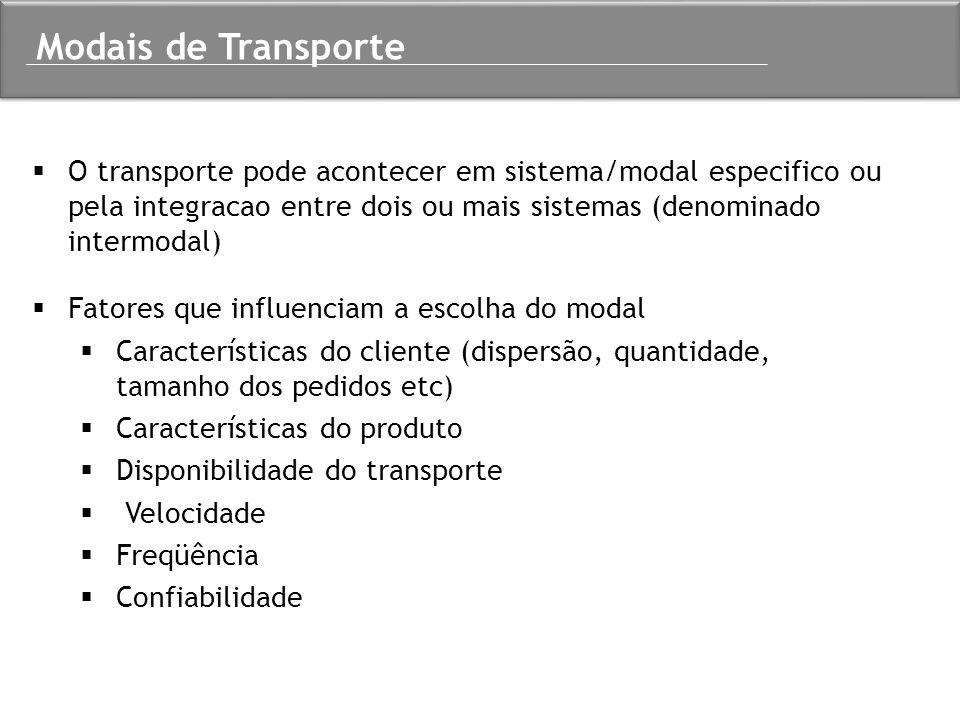  O transporte pode acontecer em sistema/modal especifico ou pela integracao entre dois ou mais sistemas (denominado intermodal) Modais de Transporte