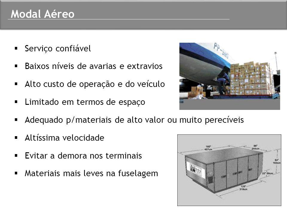  Serviço confiável  Baixos níveis de avarias e extravios  Alto custo de operação e do veículo  Limitado em termos de espaço  Adequado p/materiais