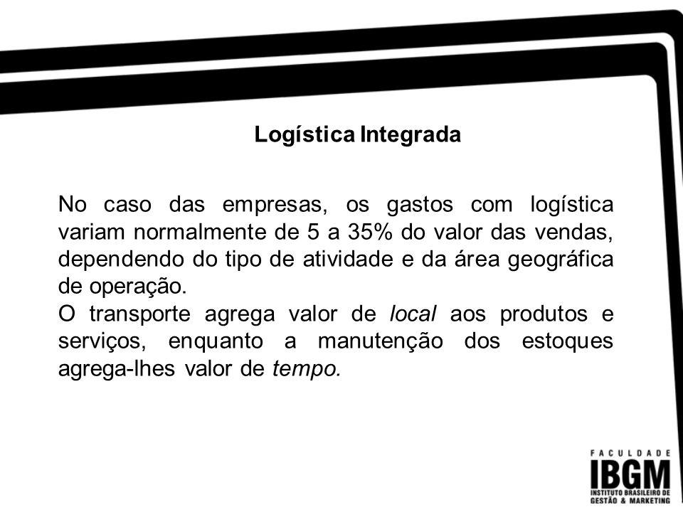 Logística Integrada No caso das empresas, os gastos com logística variam normalmente de 5 a 35% do valor das vendas, dependendo do tipo de atividade e