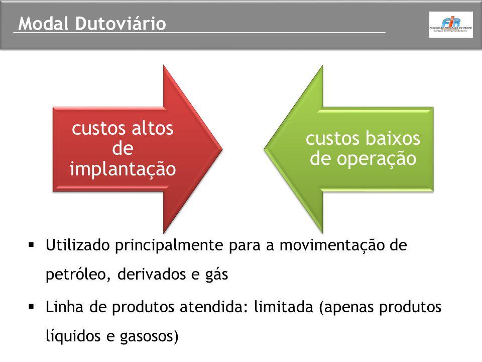 custos altos de implantação custos baixos de operação Modal Dutoviário  Utilizado principalmente para a movimentação de petróleo, derivados e gás  L