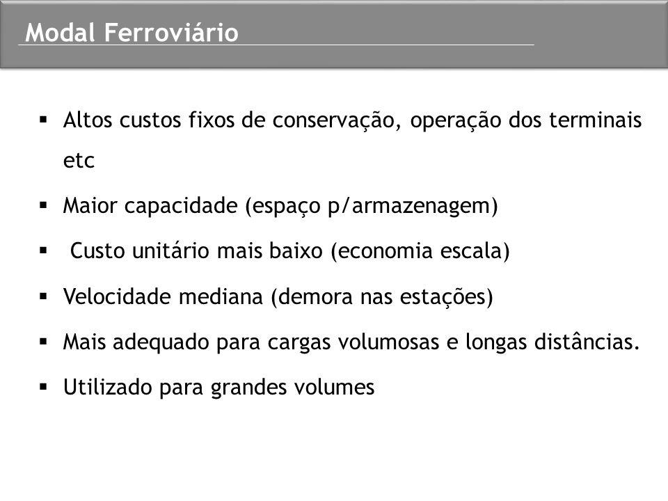  Altos custos fixos de conservação, operação dos terminais etc  Maior capacidade (espaço p/armazenagem)  Custo unitário mais baixo (economia escala