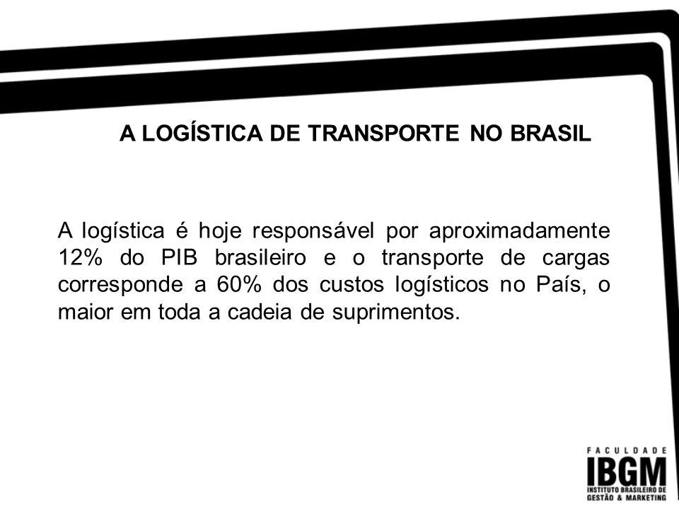A LOGÍSTICA DE TRANSPORTE NO BRASIL A logística é hoje responsável por aproximadamente 12% do PIB brasileiro e o transporte de cargas corresponde a 60