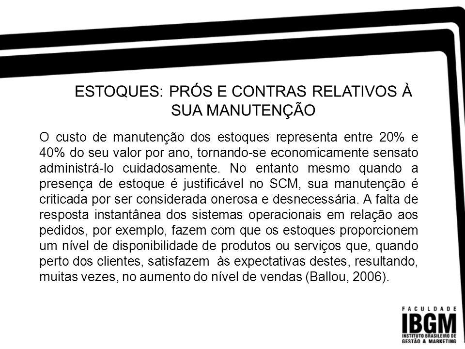 ESTOQUES: PRÓS E CONTRAS RELATIVOS À SUA MANUTENÇÃO O custo de manutenção dos estoques representa entre 20% e 40% do seu valor por ano, tornando-se ec