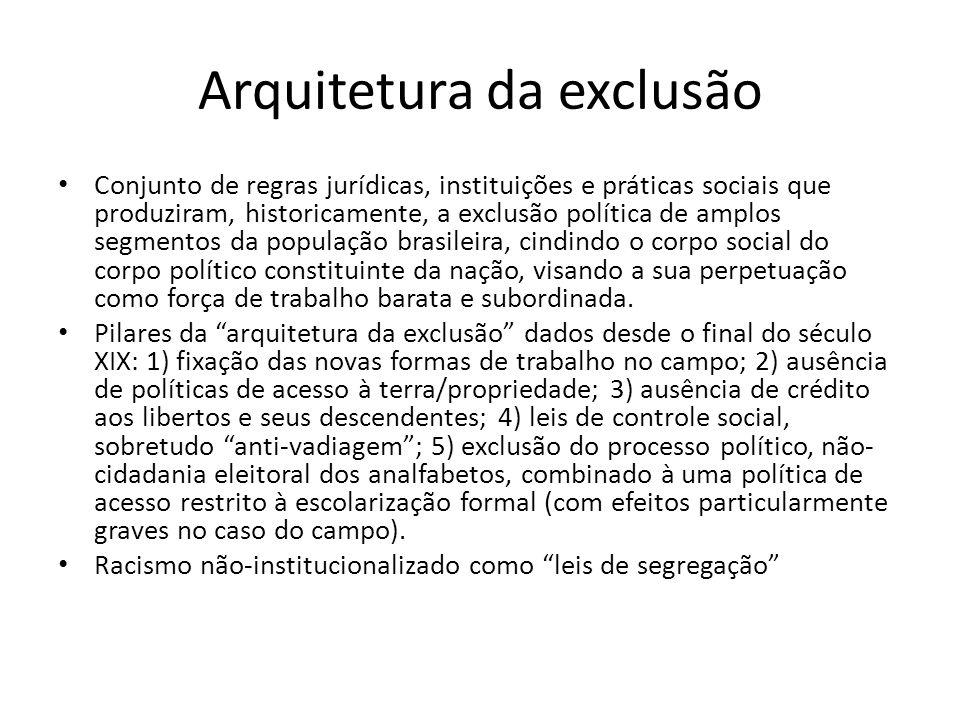 Arquitetura da exclusão Conjunto de regras jurídicas, instituições e práticas sociais que produziram, historicamente, a exclusão política de amplos se