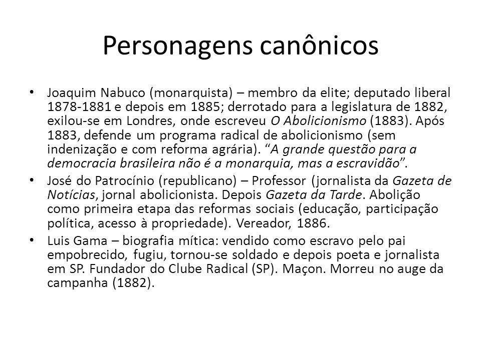 Personagens canônicos Joaquim Nabuco (monarquista) – membro da elite; deputado liberal 1878-1881 e depois em 1885; derrotado para a legislatura de 188