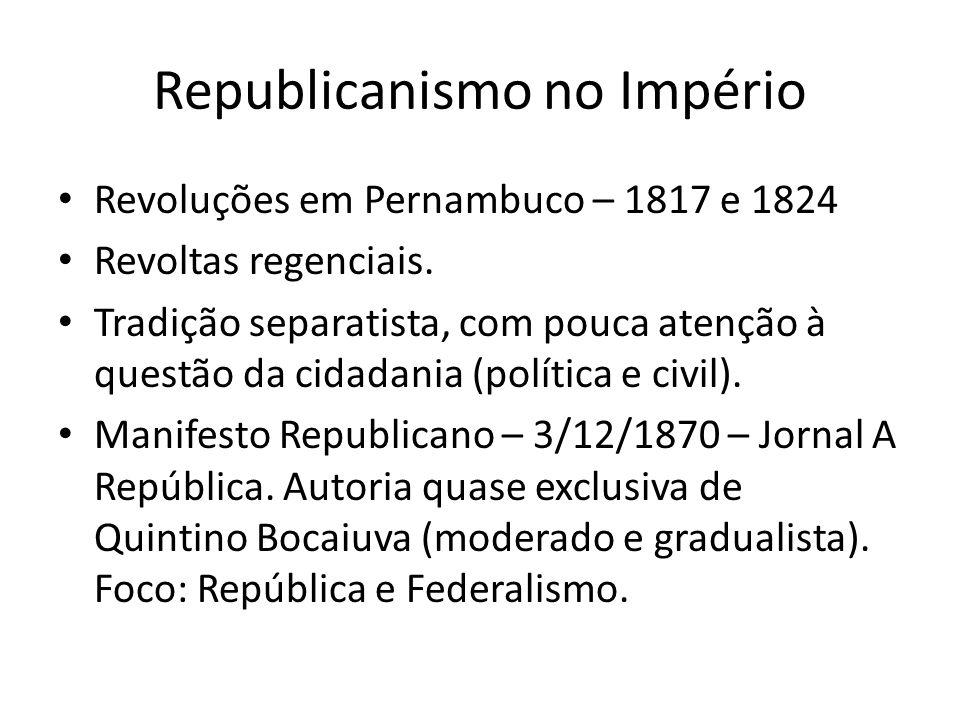 Republicanismo no Império Revoluções em Pernambuco – 1817 e 1824 Revoltas regenciais. Tradição separatista, com pouca atenção à questão da cidadania (