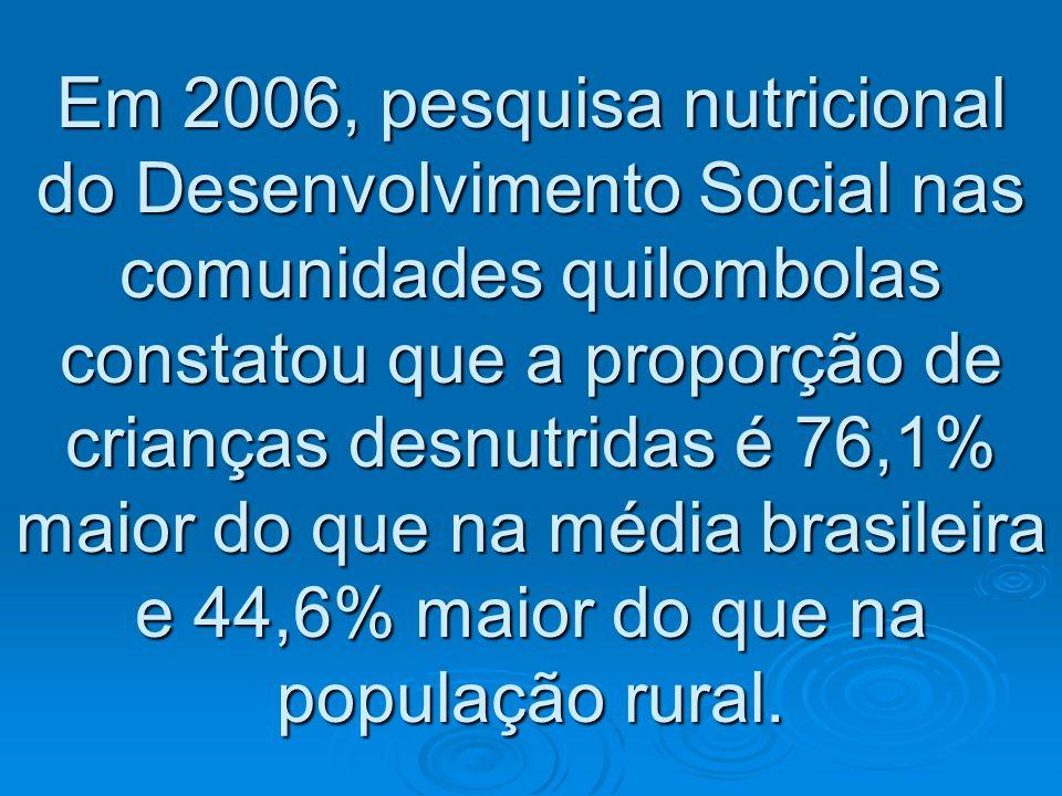Em 2006, pesquisa nutricional do Desenvolvimento Social nas comunidades quilombolas constatou que a proporção de crianças desnutridas é 76,1% maior do que na média brasileira e 44,6% maior do que na população rural.