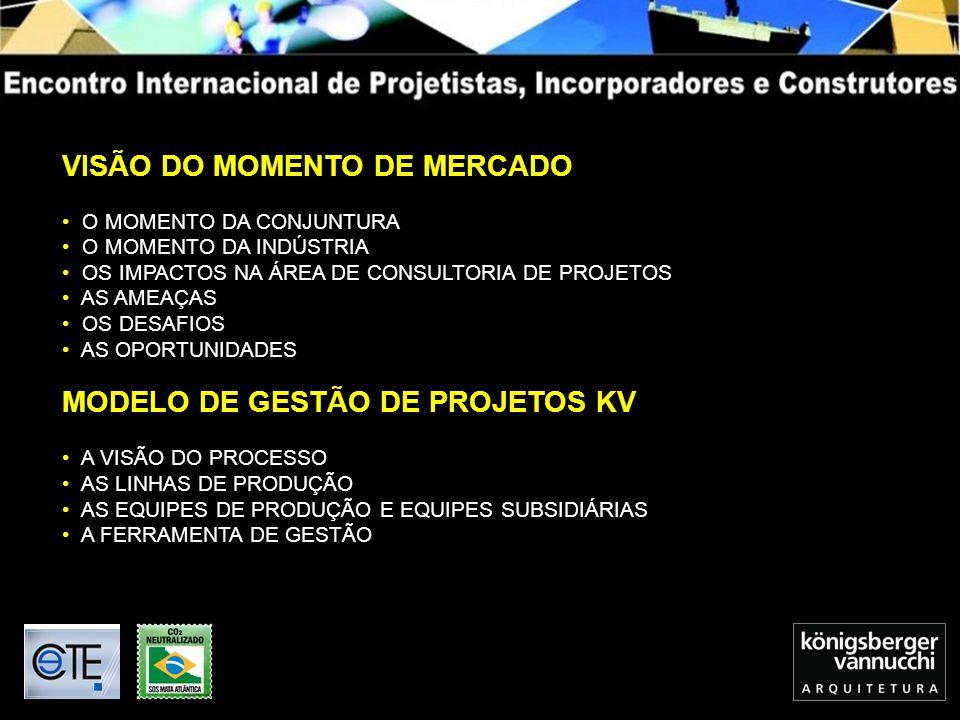 VISÃO DO MOMENTO DE MERCADO O MOMENTO DA CONJUNTURA O MOMENTO DA INDÚSTRIA OS IMPACTOS NA ÁREA DE CONSULTORIA DE PROJETOS AS AMEAÇAS OS DESAFIOS AS OPORTUNIDADES MODELO DE GESTÃO DE PROJETOS KV A VISÃO DO PROCESSO AS LINHAS DE PRODUÇÃO AS EQUIPES DE PRODUÇÃO E EQUIPES SUBSIDIÁRIAS A FERRAMENTA DE GESTÃO