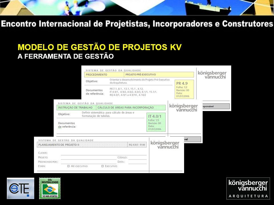 MODELO DE GESTÃO DE PROJETOS KV A FERRAMENTA DE GESTÃO