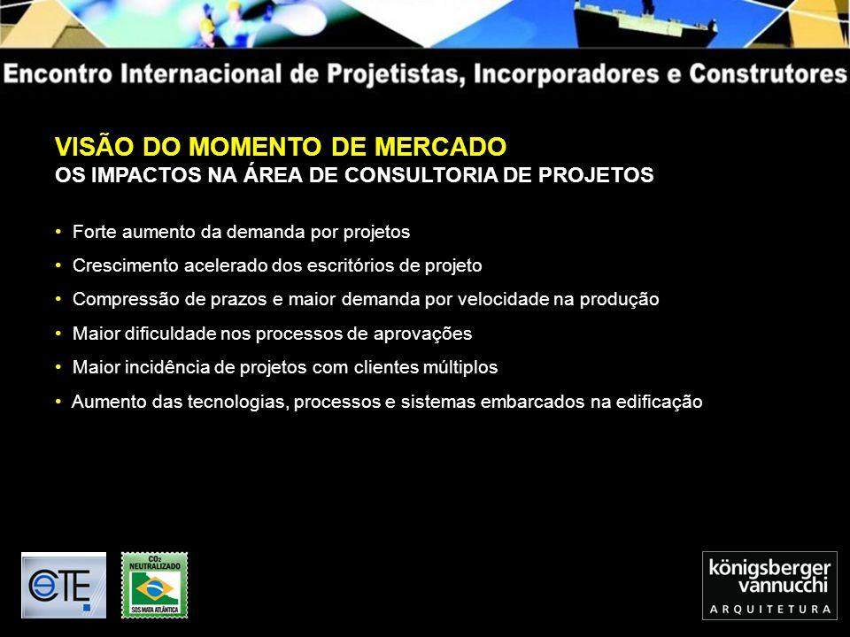 VISÃO DO MOMENTO DE MERCADO OS IMPACTOS NA ÁREA DE CONSULTORIA DE PROJETOS VISÃO DO MOMENTO DE MERCADO OS IMPACTOS NA ÁREA DE CONSULTORIA DE PROJETOS Carência de quadros profissionais qualificados Grande pressão nos custos de produção de projetos Aumento progressivo de players envolvidos no desenvolvimento de produto (Consultores, projetistas, fornecedores especializados, operadores, compatibilizadores, coordenadores, gerenciadores, certificadores) Novas complexidades da gestão de projetos Aumento dos riscos de projetos