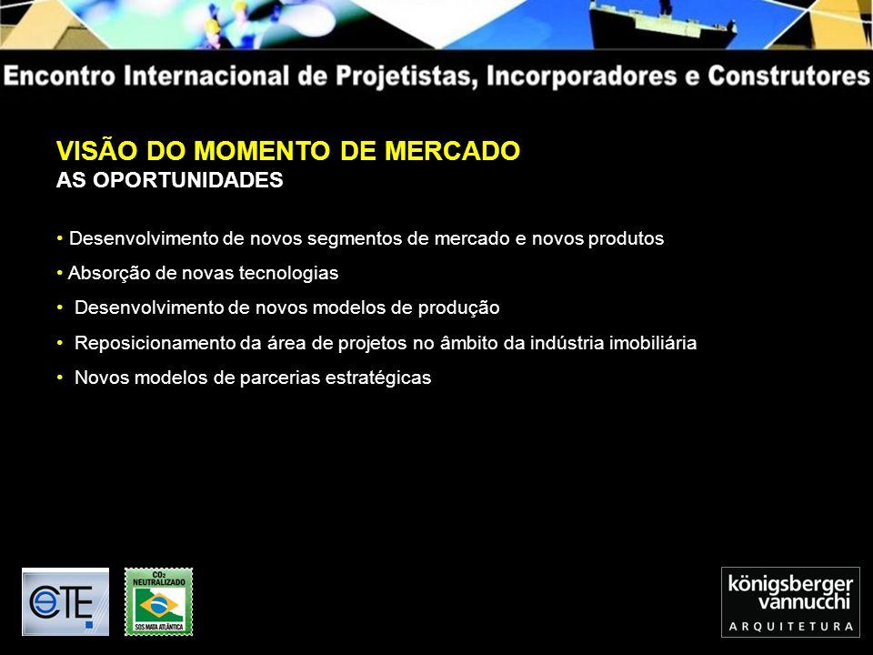 VISÃO DO MOMENTO DE MERCADO AS OPORTUNIDADES Desenvolvimento de novos segmentos de mercado e novos produtos Absorção de novas tecnologias Desenvolvime