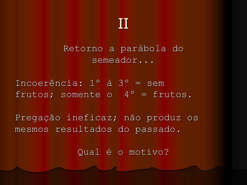 VI Método de Vieira: Definição do assunto.Divisão do assunto em idéias menores.