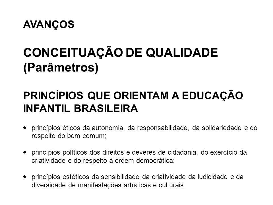 AVANÇOS CONCEITUAÇÃO DE QUALIDADE (Parâmetros) PRINCÍPIOS QUE ORIENTAM A EDUCAÇÃO INFANTIL BRASILEIRA  princípios éticos da autonomia, da responsabil