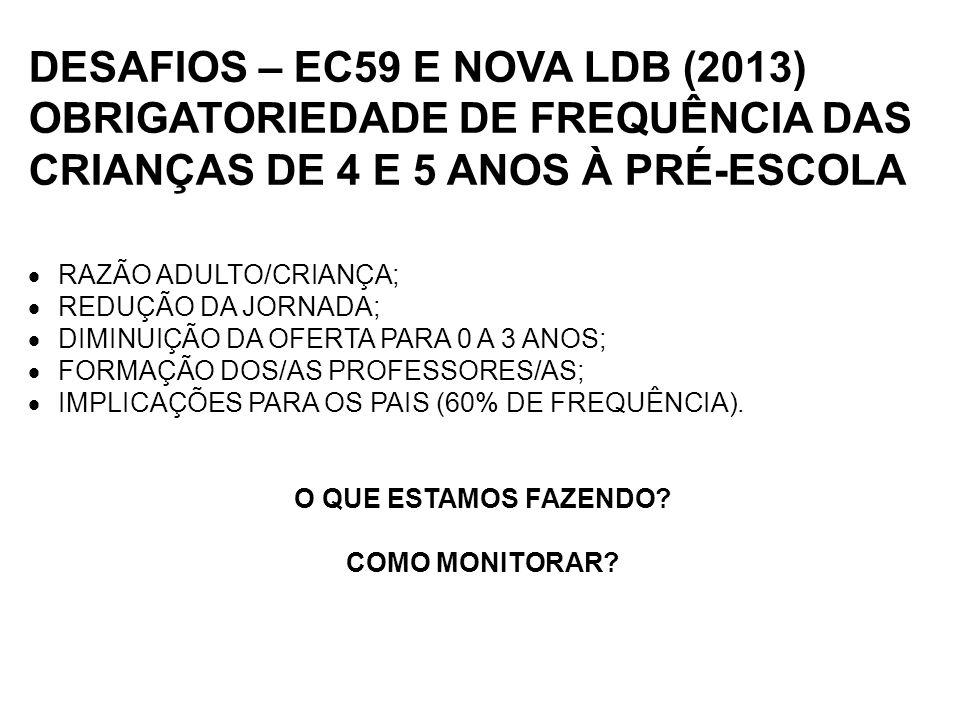 DESAFIOS – EC59 E NOVA LDB (2013) OBRIGATORIEDADE DE FREQUÊNCIA DAS CRIANÇAS DE 4 E 5 ANOS À PRÉ-ESCOLA  RAZÃO ADULTO/CRIANÇA;  REDUÇÃO DA JORNADA;