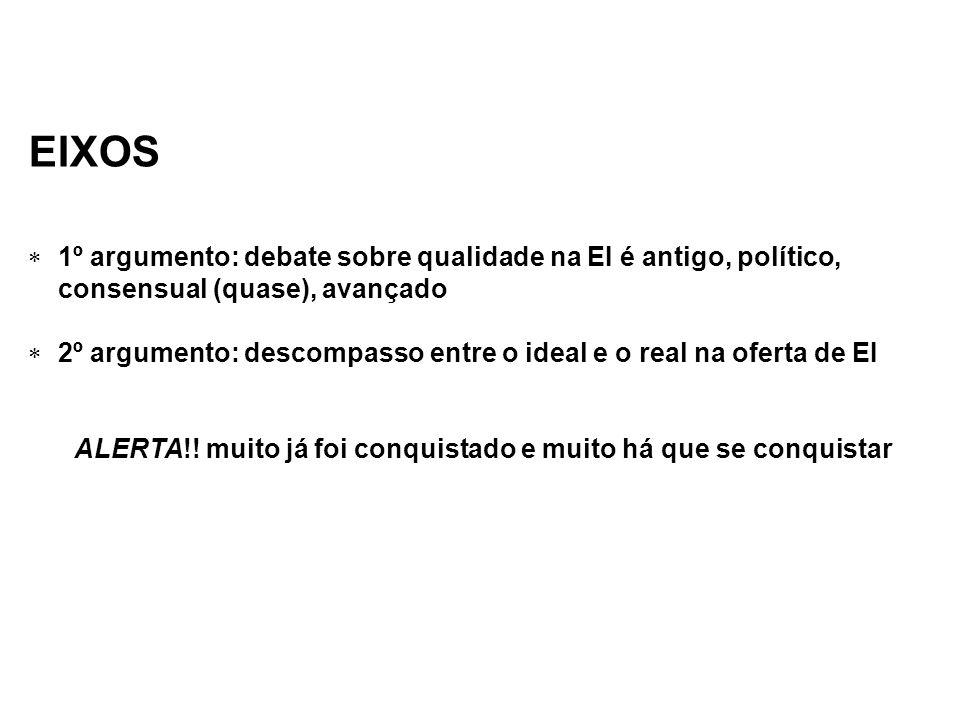 EIXOS  1º argumento: debate sobre qualidade na EI é antigo, político, consensual (quase), avançado  2º argumento: descompasso entre o ideal e o real