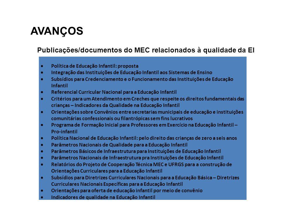 AVANÇOS Publicações/documentos do MEC relacionados à qualidade da EI  Política de Educação Infantil: proposta  Integração das Instituições de Educaç