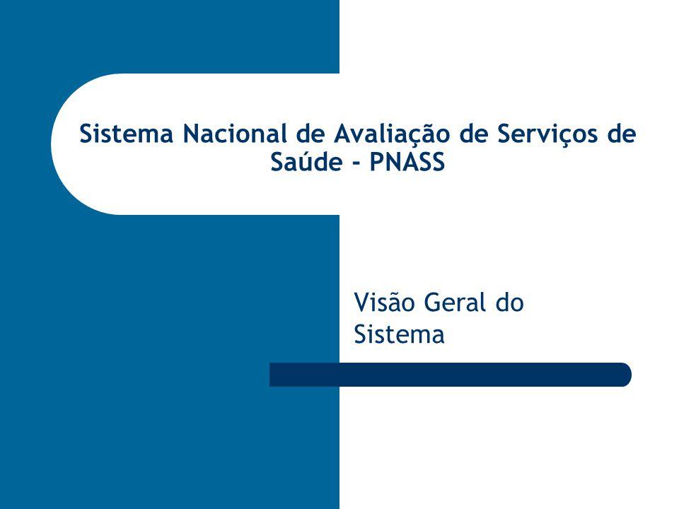 Sistema Nacional de Avaliação de Serviços de Saúde - PNASS Visão Geral do Sistema