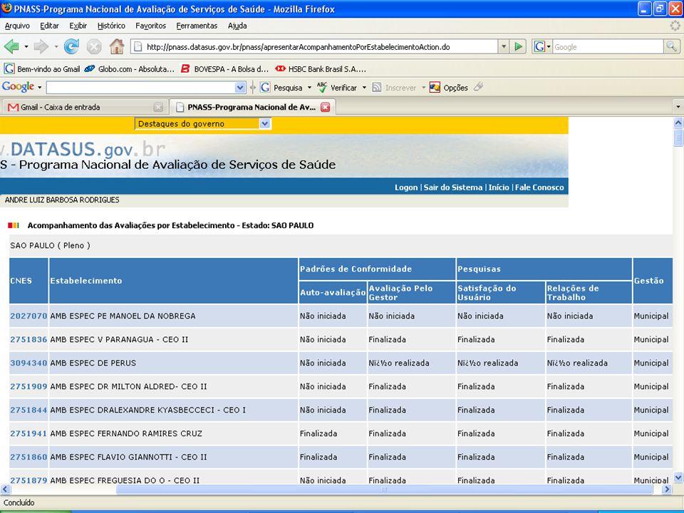 DATASUS – Sistema Nacional de Avaliação de Serviços de Saúde Acompanhamento por Estabelecimento