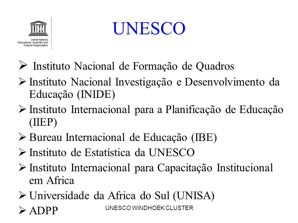 UNESCO WINDHOEK CLUSTER UNESCO  Instituto Nacional de Formação de Quadros  Instituto Nacional Investigação e Desenvolvimento da Educação (INIDE)  I