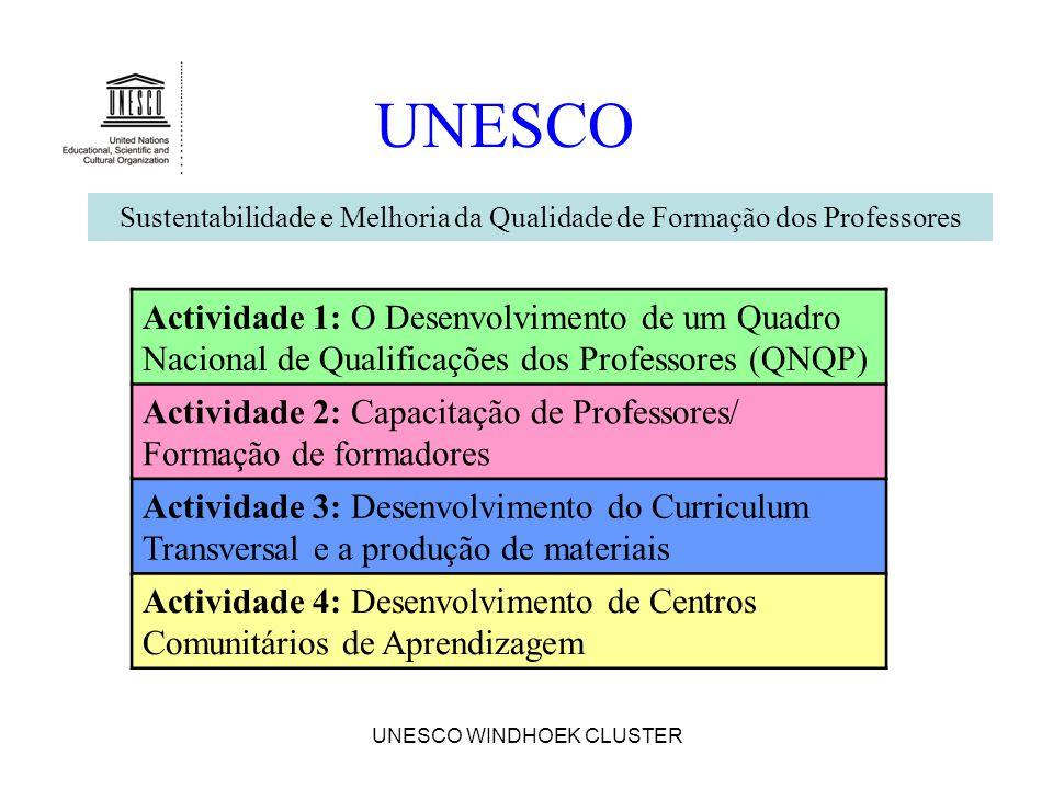 UNESCO WINDHOEK CLUSTER UNESCO Sustentabilidade e Melhoria da Qualidade de Formação dos Professores Actividade 1: O Desenvolvimento de um Quadro Nacio
