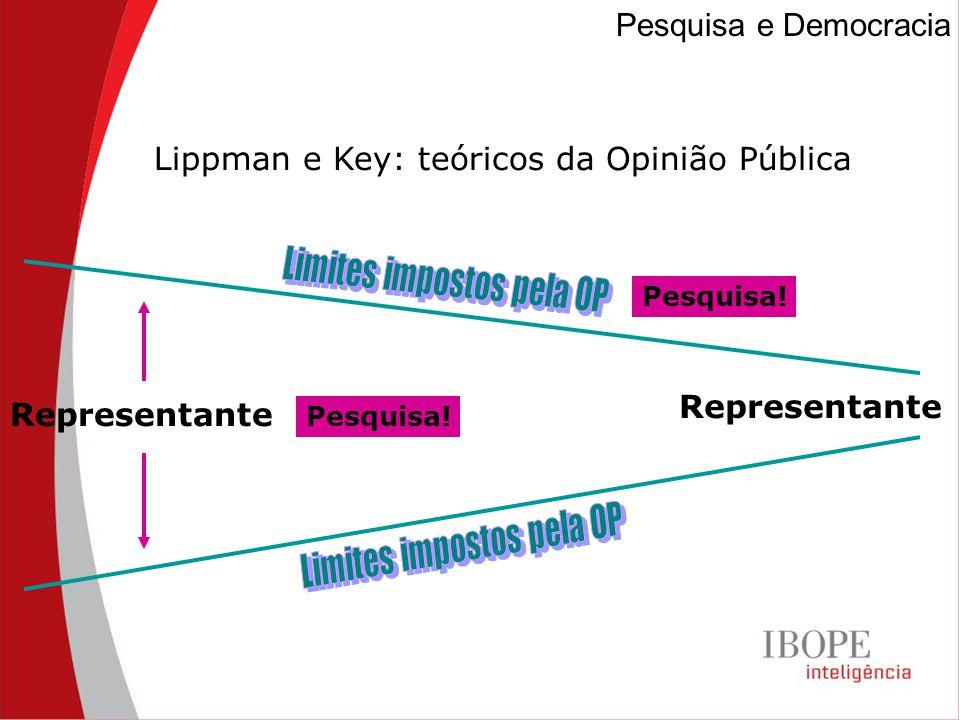 Lippman e Key: teóricos da Opinião Pública Representante Pesquisa! Pesquisa e Democracia