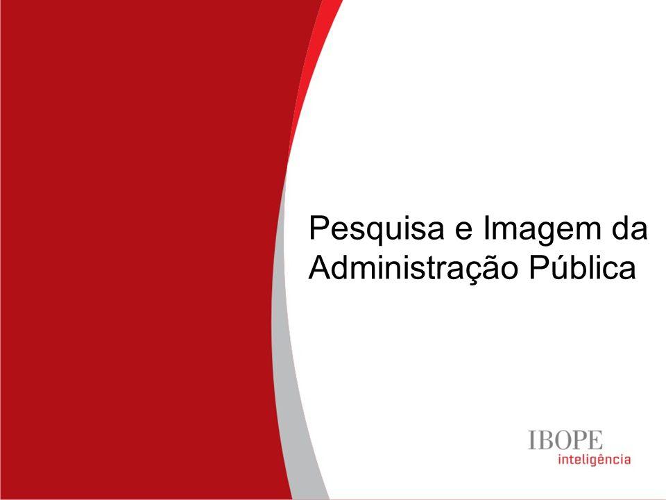 Pesquisa e Imagem da Administração Pública