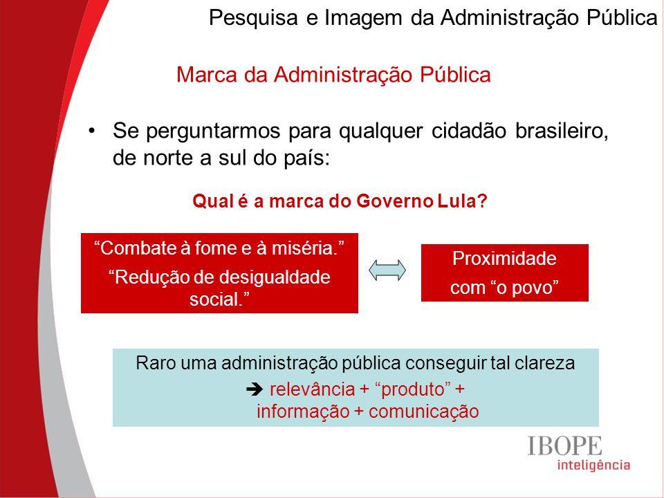 Pesquisa e Imagem da Administração Pública Marca da Administração Pública Se perguntarmos para qualquer cidadão brasileiro, de norte a sul do país: Combate à fome e à miséria. Redução de desigualdade social. Qual é a marca do Governo Lula.